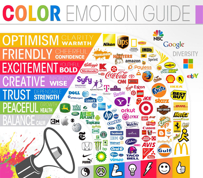colour psychology marketing